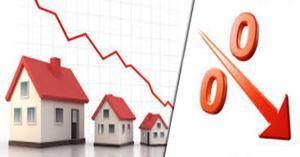 Lowest mortgage rates MN