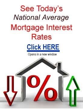 Daily Mortgage Interest rates averages MN WI IA ND SD